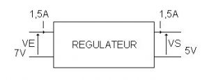 regulateur
